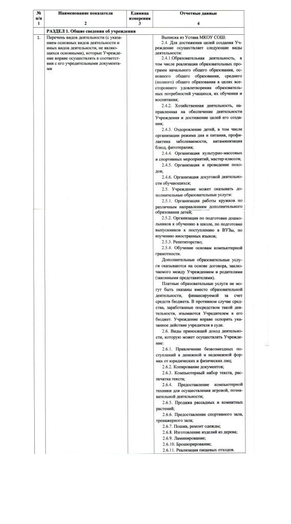 Нижнехалбинского с. п. об